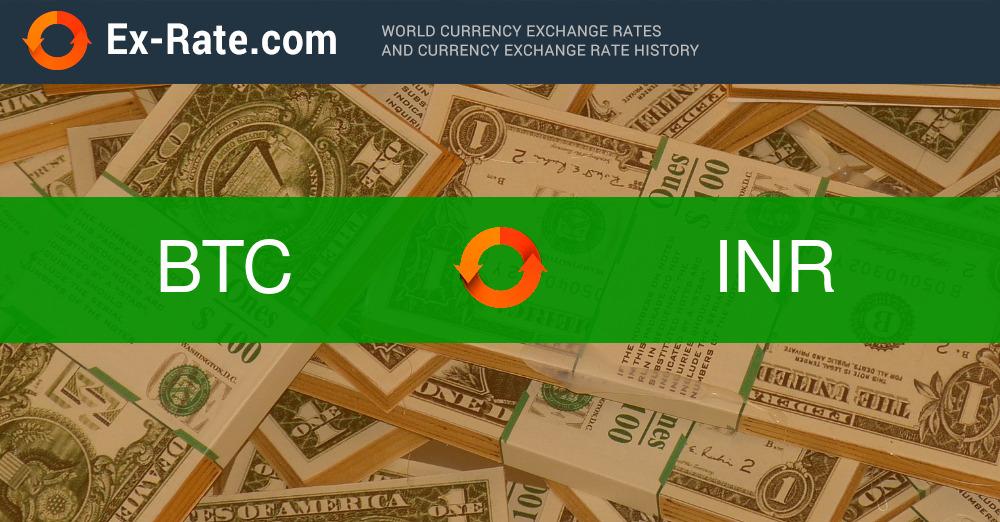 Best BTC wallet India