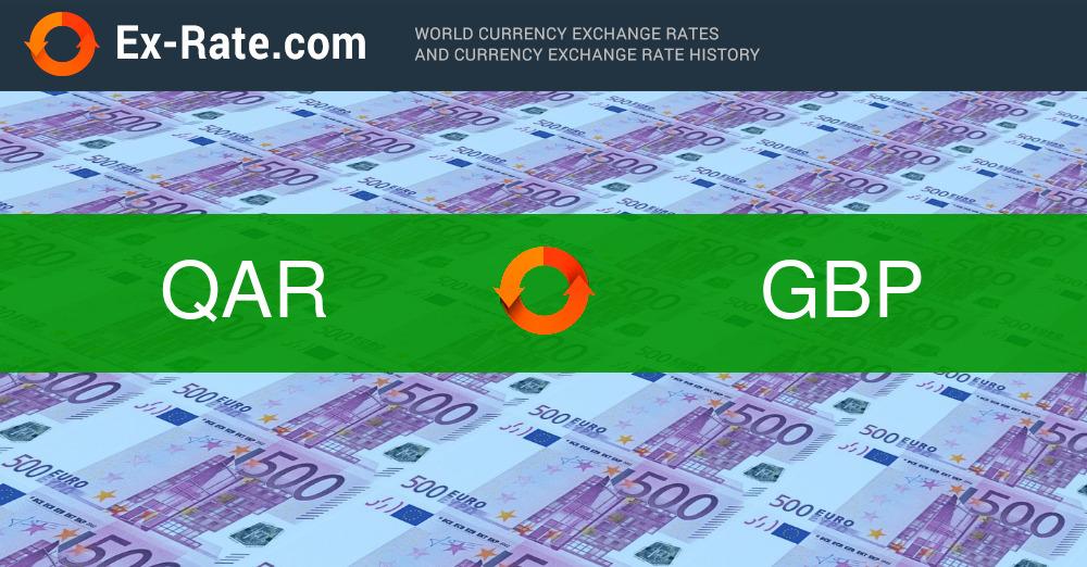 QAR/GBP Currency Converter