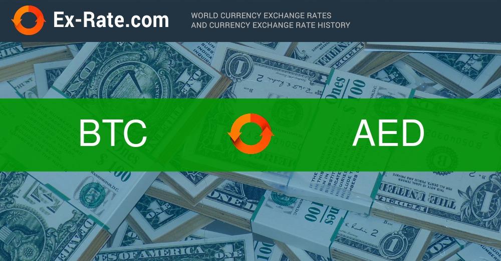 Sekti realaus laiko valiutos keitiklį