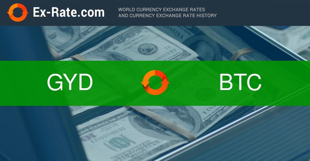 Bitcoin e Guyanaese Dollar fesuiaiga o fesuiaiga - Currency World