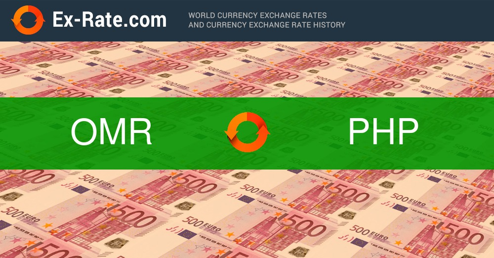 How Much Is 70 Rials Rial Omr To P Php According The Foreign Exchange Rate For Today